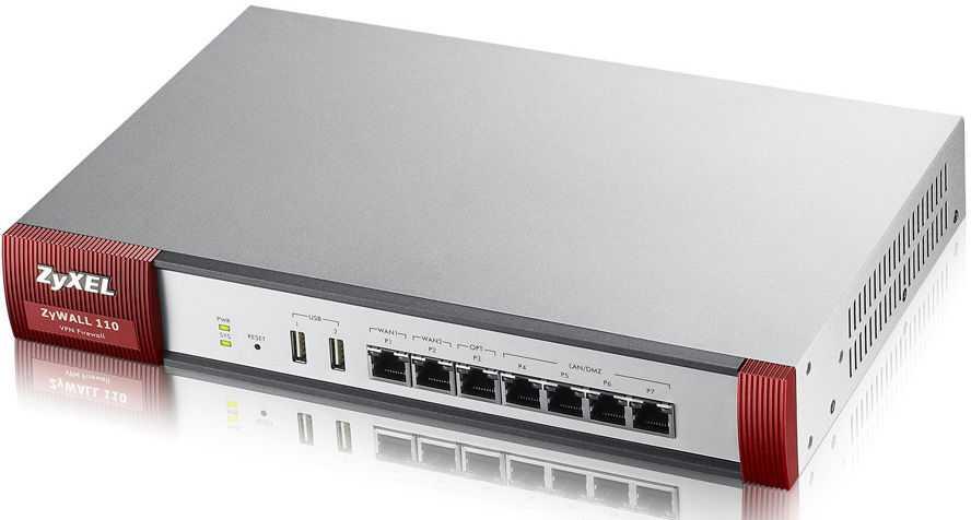 best-vpn-router
